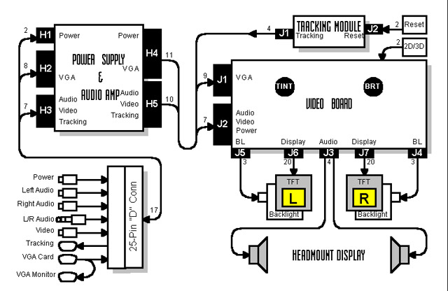 rj6 wiring diagram internet of things diagrams wiring
