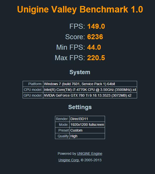 Valley score